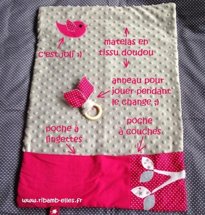 Kit à langer de voyage rose fuchsia gris